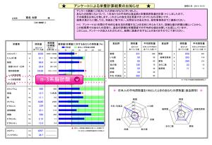 cohort_resultmap02