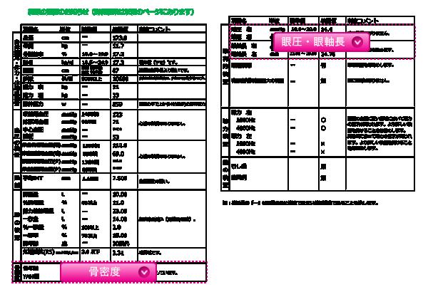 cohort_resultmap04