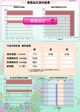 cohort_resultmap05
