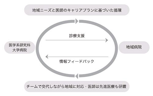 activities01-2